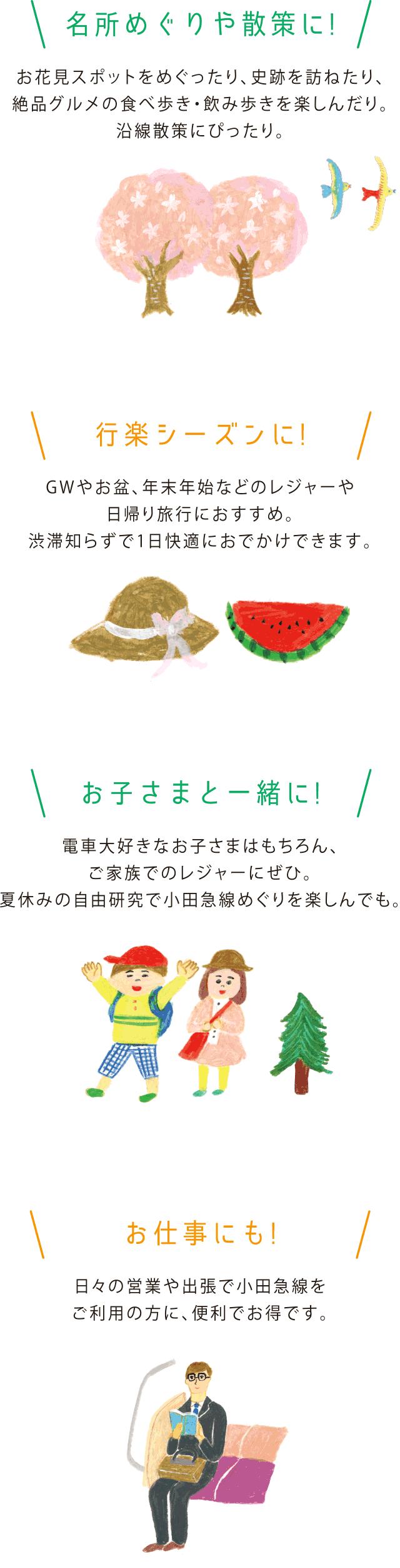 線 小田急
